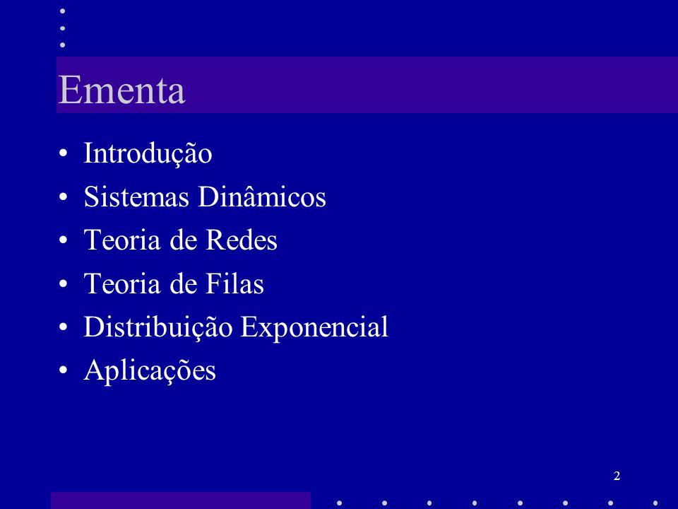 Ementa Introdução Sistemas Dinâmicos Teoria de Redes Teoria de Filas