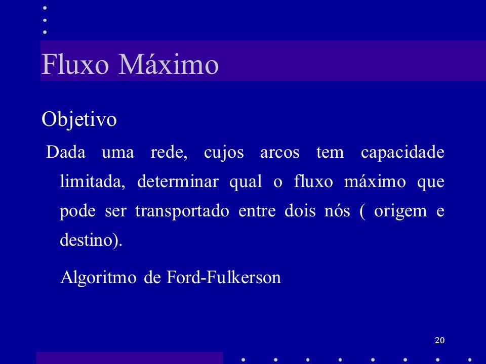 Fluxo Máximo Objetivo.