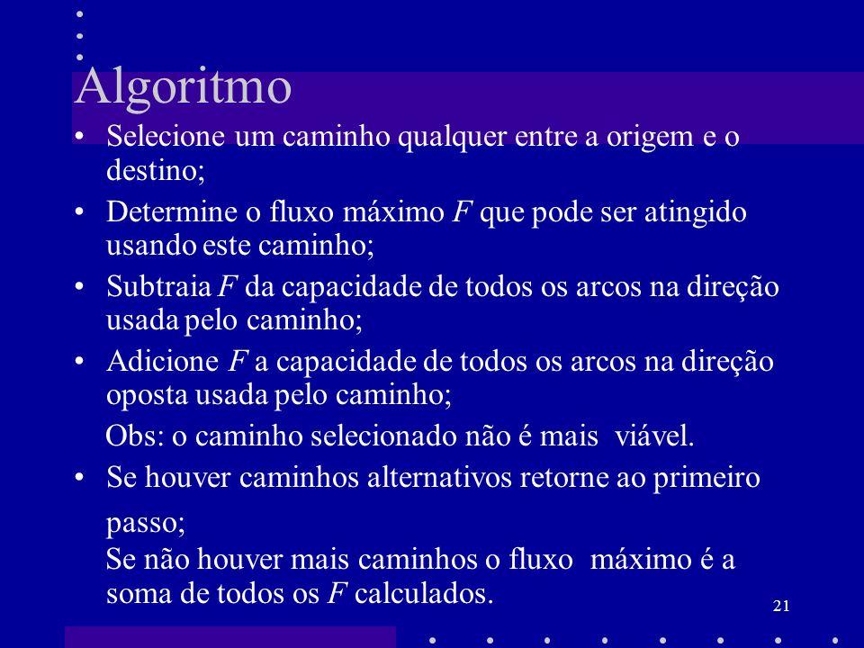Algoritmo Selecione um caminho qualquer entre a origem e o destino;