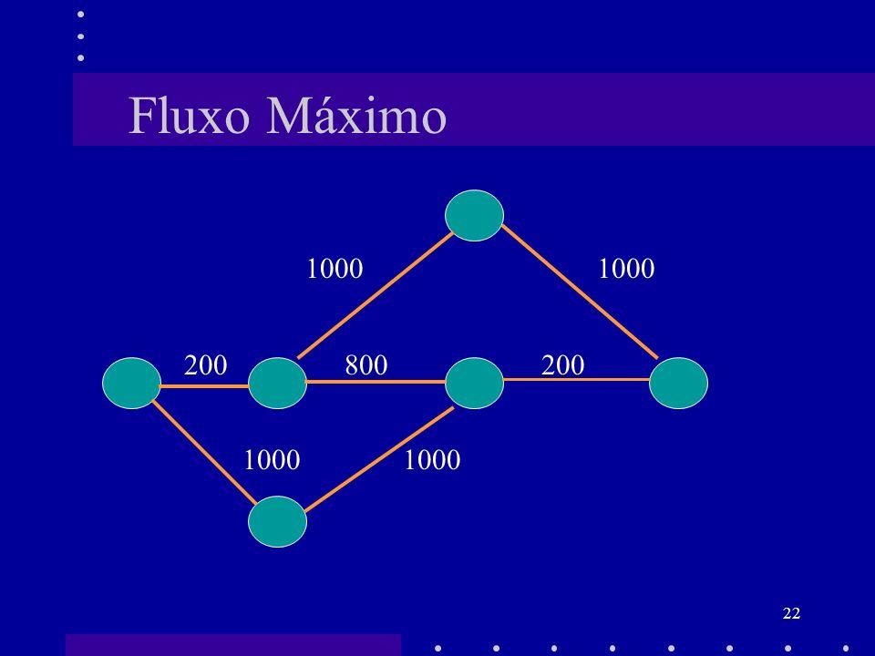 Fluxo Máximo 1000 1000. 200 800 200.