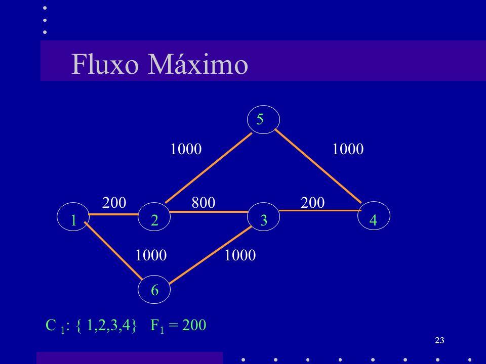 Fluxo Máximo 5. 1000 1000. 200 800 200.