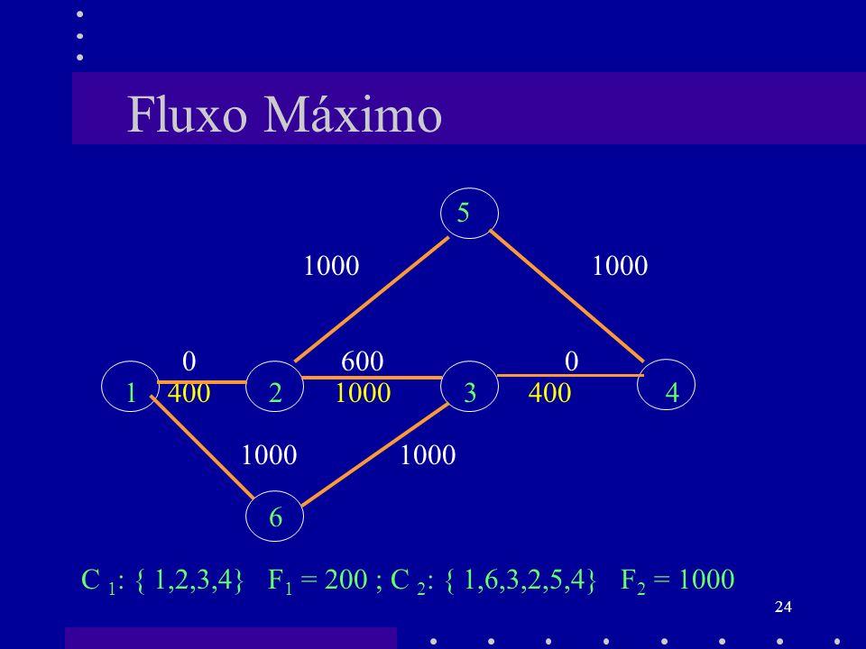 Fluxo Máximo 5. 1000 1000. 0 600 0.