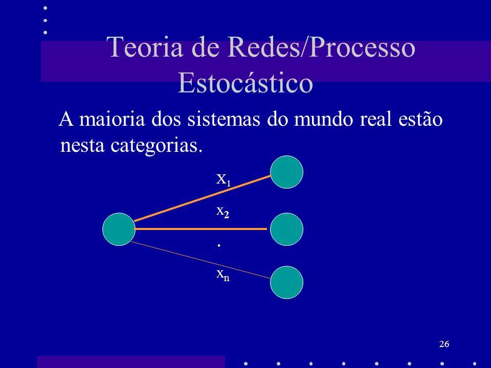 Teoria de Redes/Processo Estocástico