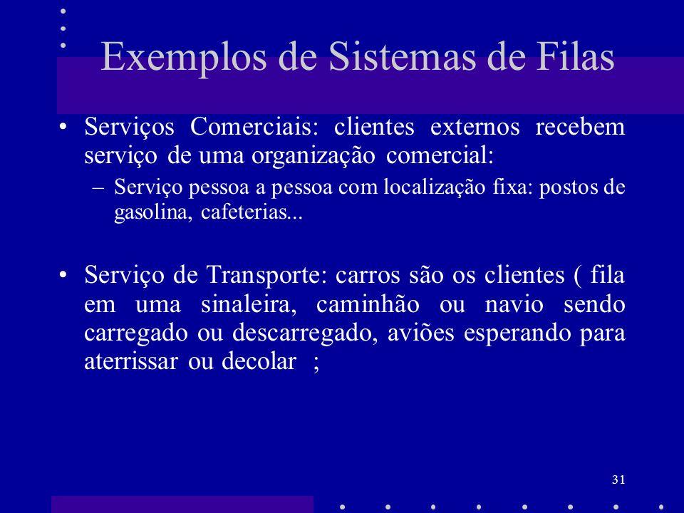 Exemplos de Sistemas de Filas