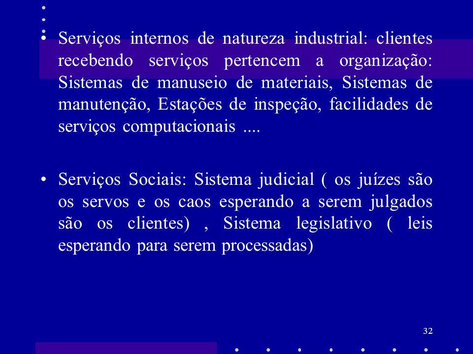 Serviços internos de natureza industrial: clientes recebendo serviços pertencem a organização: Sistemas de manuseio de materiais, Sistemas de manutenção, Estações de inspeção, facilidades de serviços computacionais ....