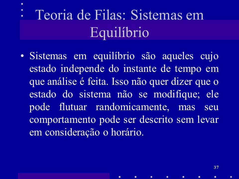 Teoria de Filas: Sistemas em Equilíbrio