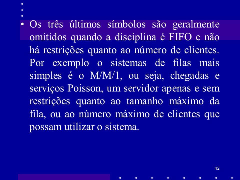 Os três últimos símbolos são geralmente omitidos quando a disciplina é FIFO e não há restrições quanto ao número de clientes.