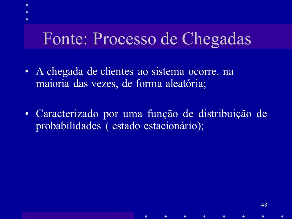 Fonte: Processo de Chegadas