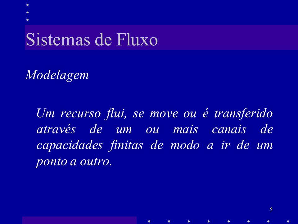 Sistemas de Fluxo Modelagem