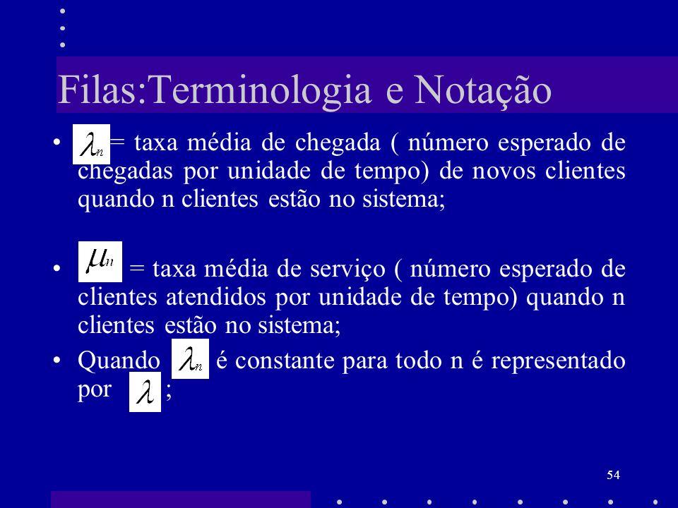 Filas:Terminologia e Notação