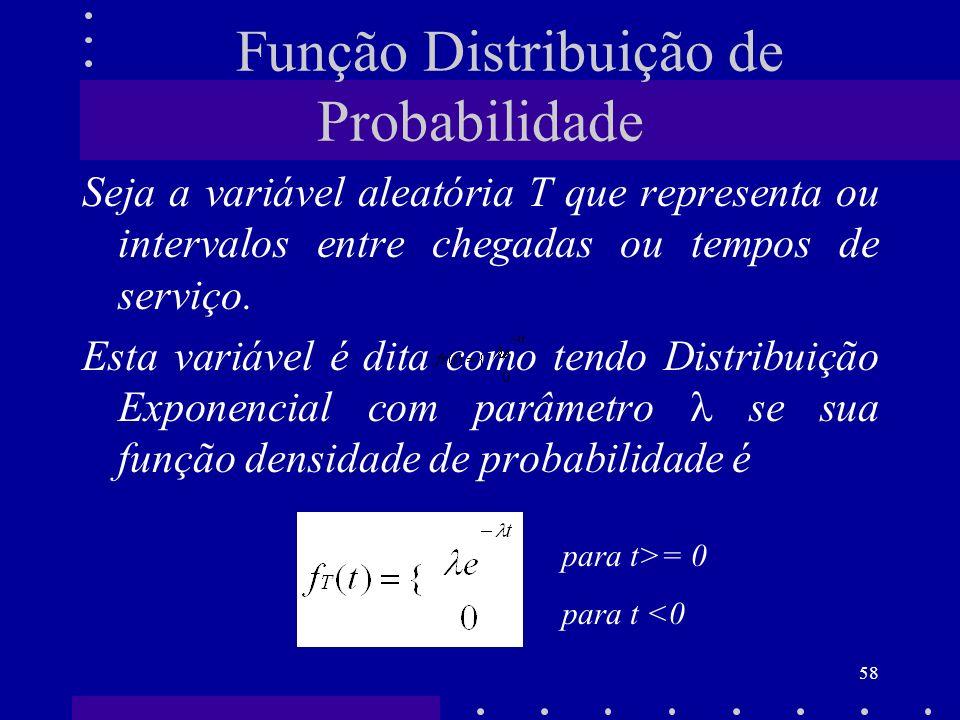 Função Distribuição de Probabilidade