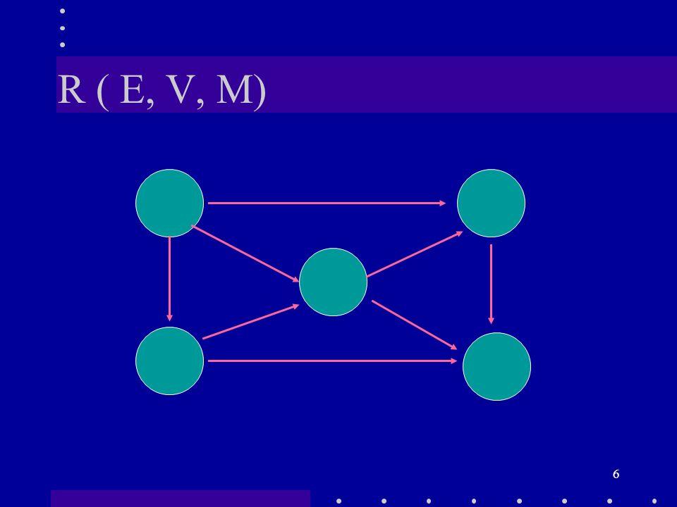 R ( E, V, M)
