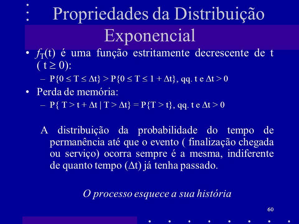Propriedades da Distribuição Exponencial