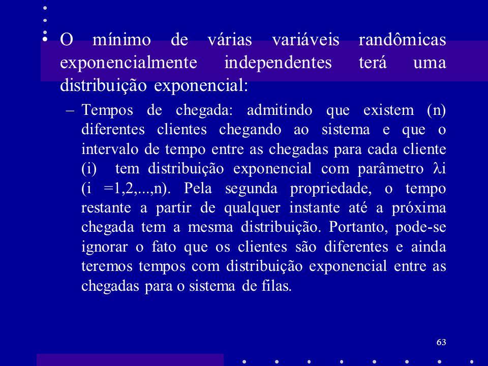 O mínimo de várias variáveis randômicas exponencialmente independentes terá uma distribuição exponencial: