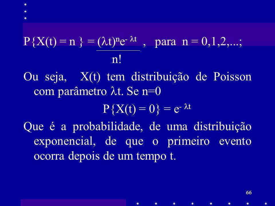 P{X(t) = n } = (t)ne- t , para n = 0,1,2,...;