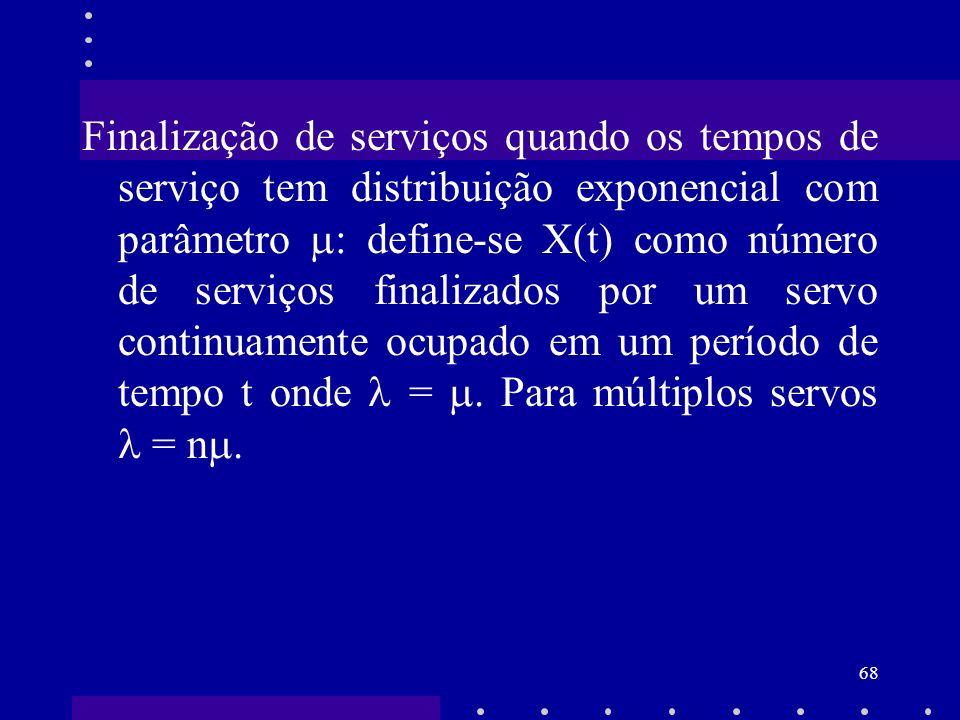 Finalização de serviços quando os tempos de serviço tem distribuição exponencial com parâmetro : define-se X(t) como número de serviços finalizados por um servo continuamente ocupado em um período de tempo t onde  = .