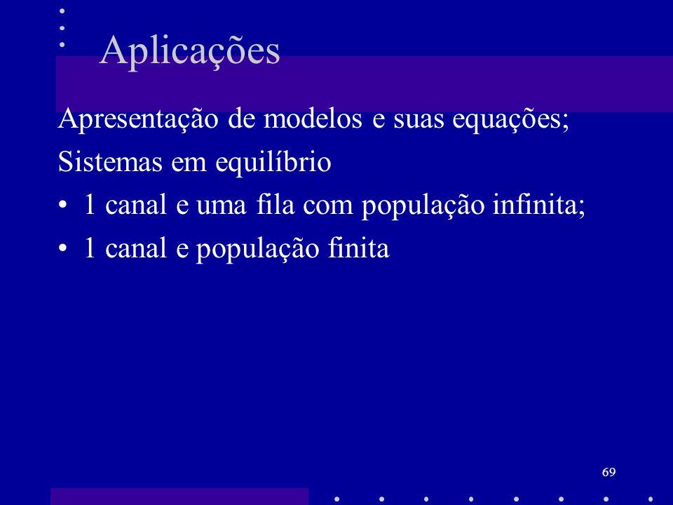 Aplicações Apresentação de modelos e suas equações;