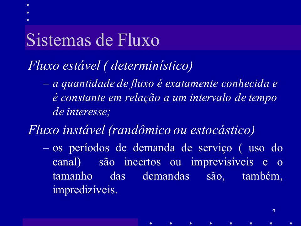 Sistemas de Fluxo Fluxo estável ( determinístico)