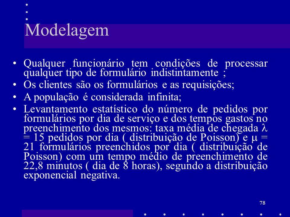 Modelagem Qualquer funcionário tem condições de processar qualquer tipo de formulário indistintamente ;