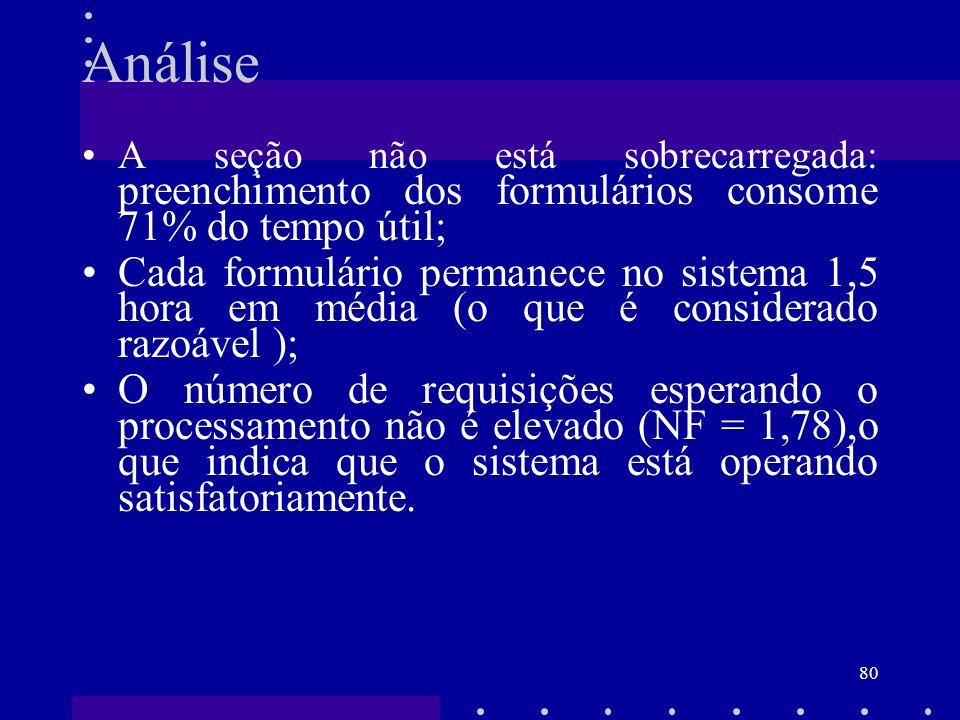 Análise A seção não está sobrecarregada: preenchimento dos formulários consome 71% do tempo útil;