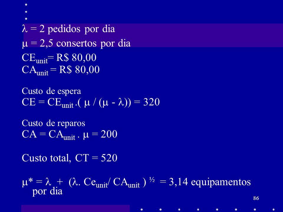 * =  + (. Ceunit/ CAunit ) ½ = 3,14 equipamentos por dia