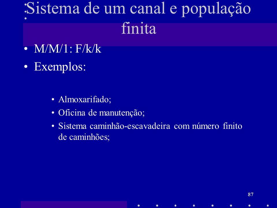 Sistema de um canal e população finita