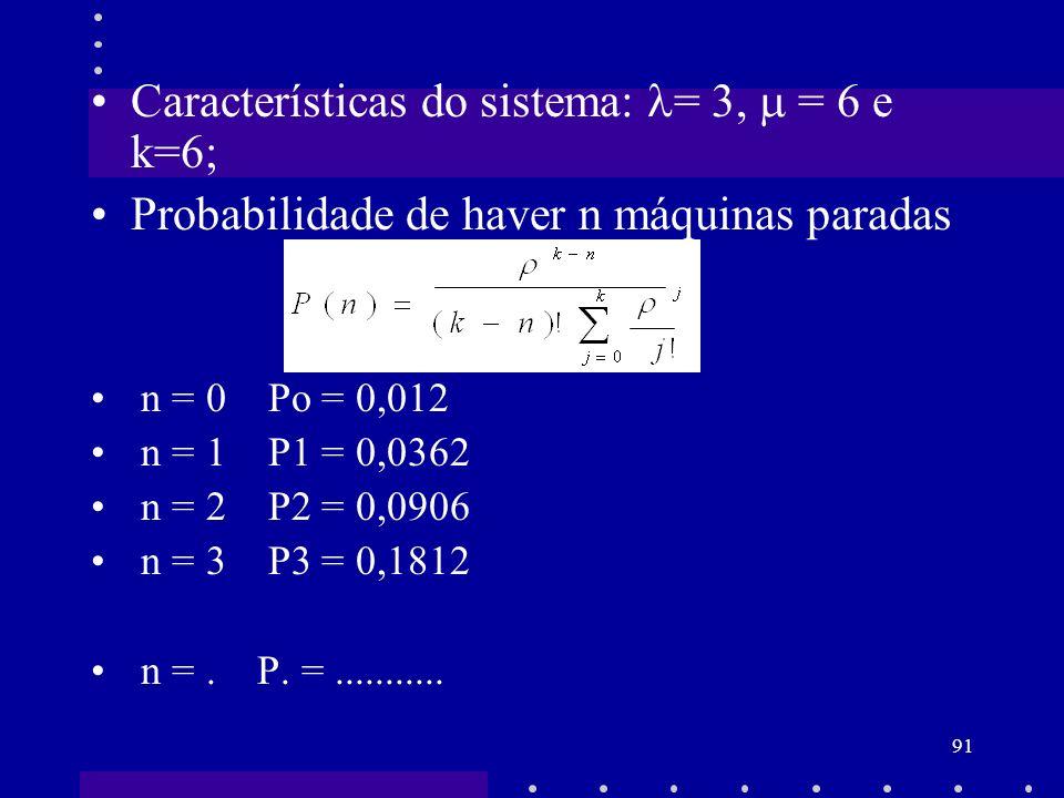 Características do sistema: = 3,  = 6 e k=6;