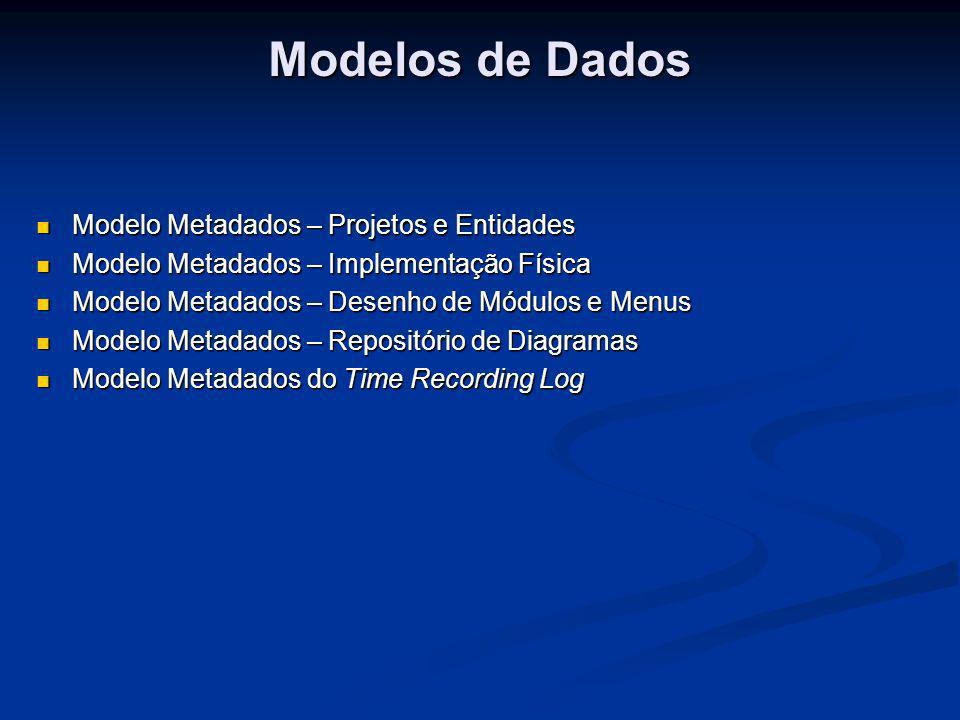Modelos de Dados Modelo Metadados – Projetos e Entidades
