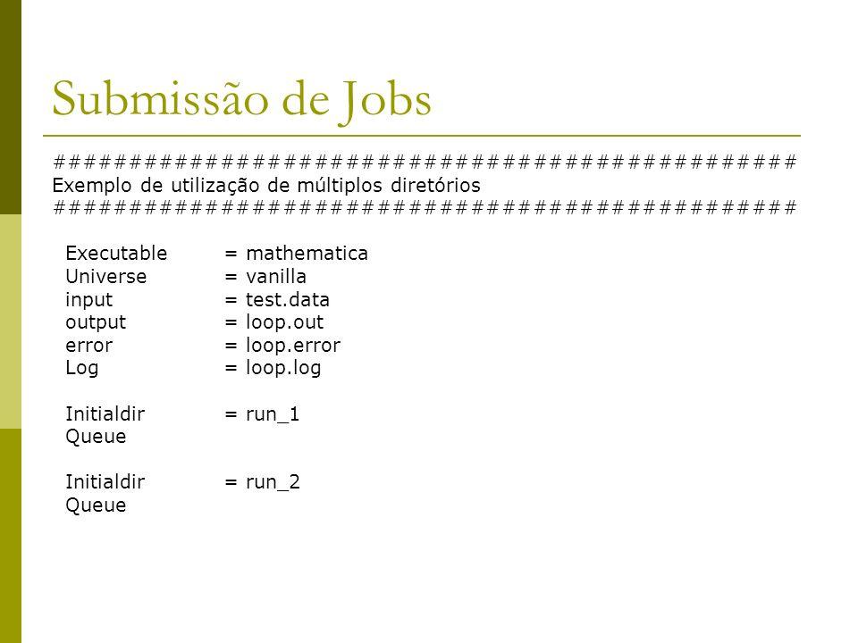Submissão de Jobs ################################################