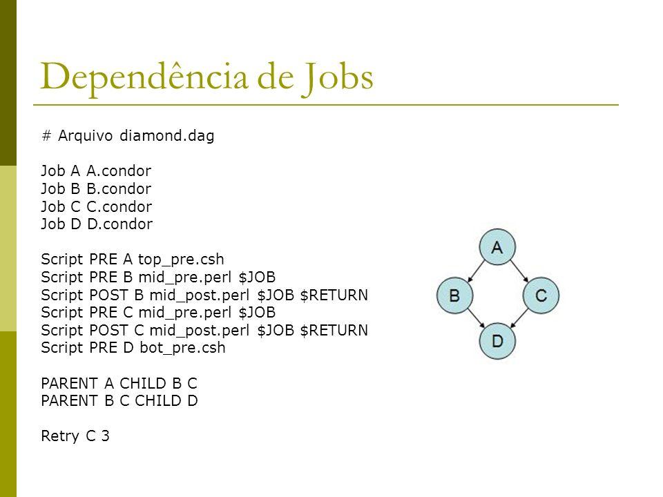 Dependência de Jobs # Arquivo diamond.dag Job A A.condor