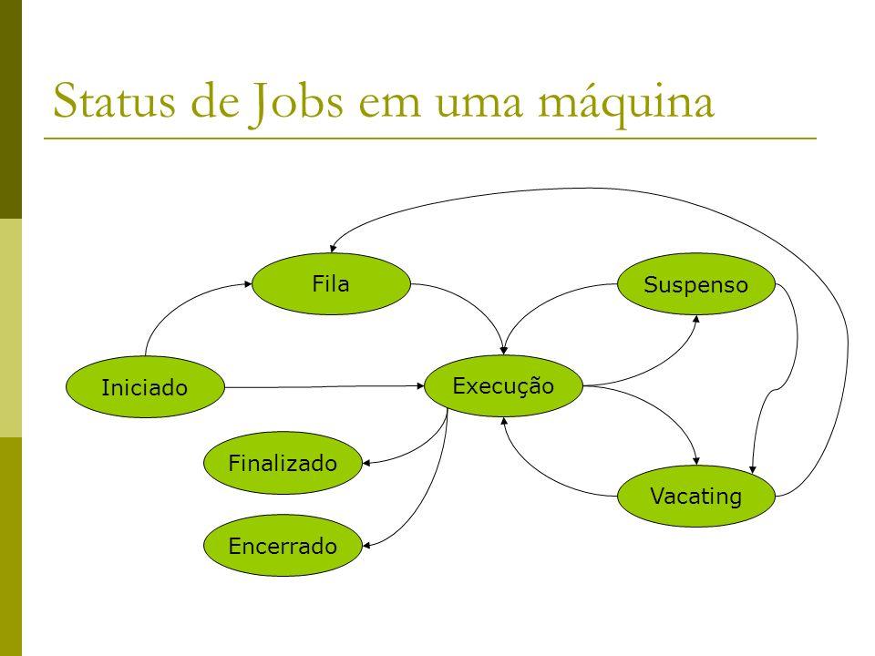 Status de Jobs em uma máquina