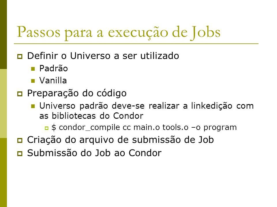 Passos para a execução de Jobs