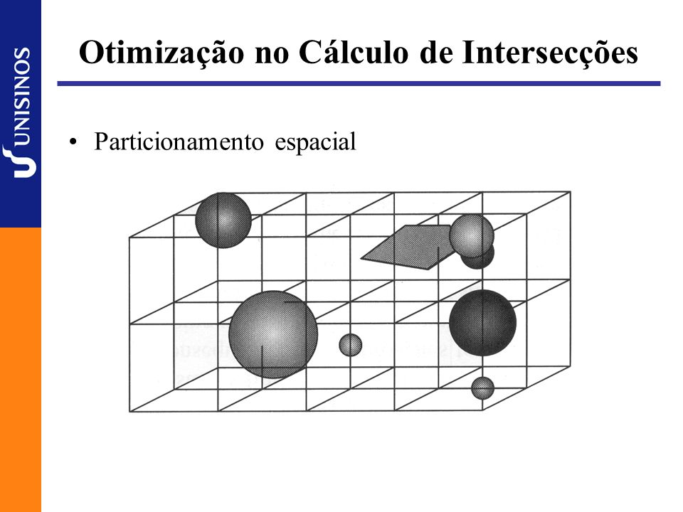 Otimização no Cálculo de Intersecções