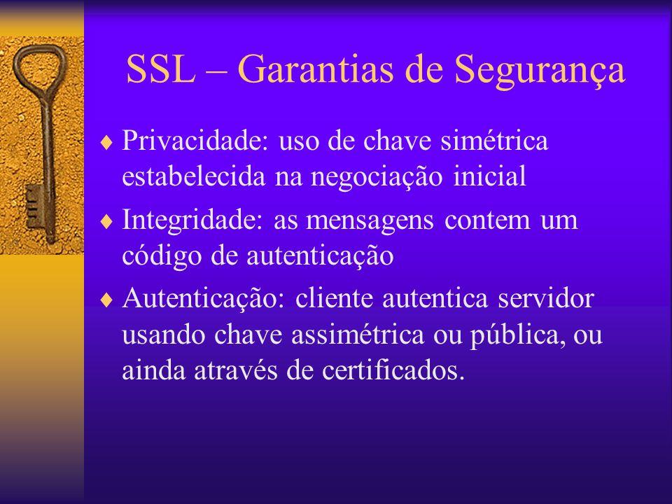 SSL – Garantias de Segurança