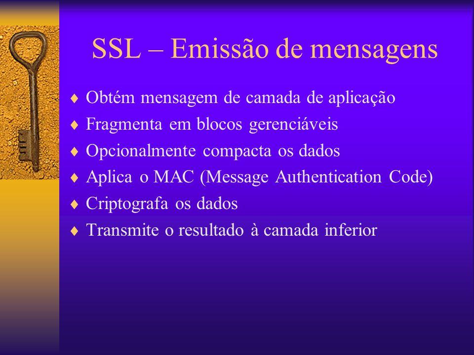 SSL – Emissão de mensagens