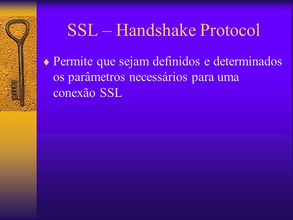 SSL – Handshake Protocol