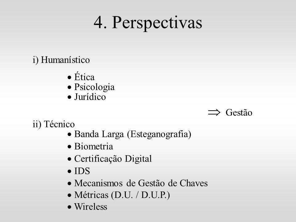 4. Perspectivas  Gestão i) Humanístico  Ética  Psicologia
