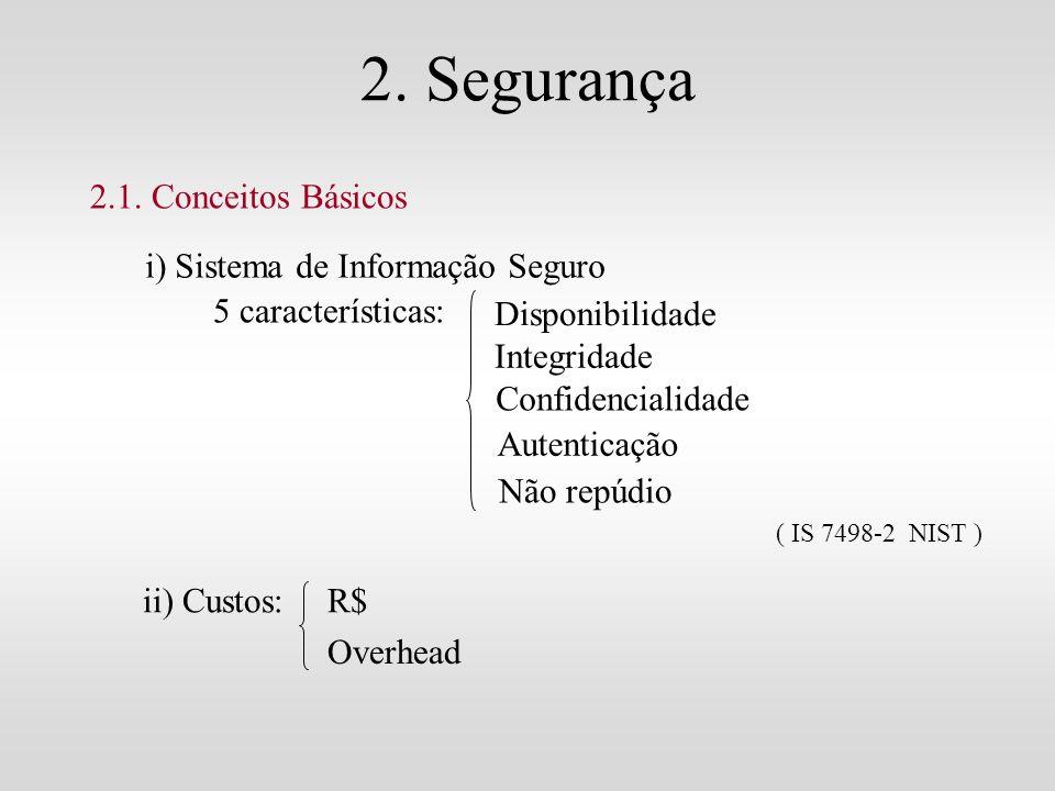 2. Segurança 2.1. Conceitos Básicos i) Sistema de Informação Seguro