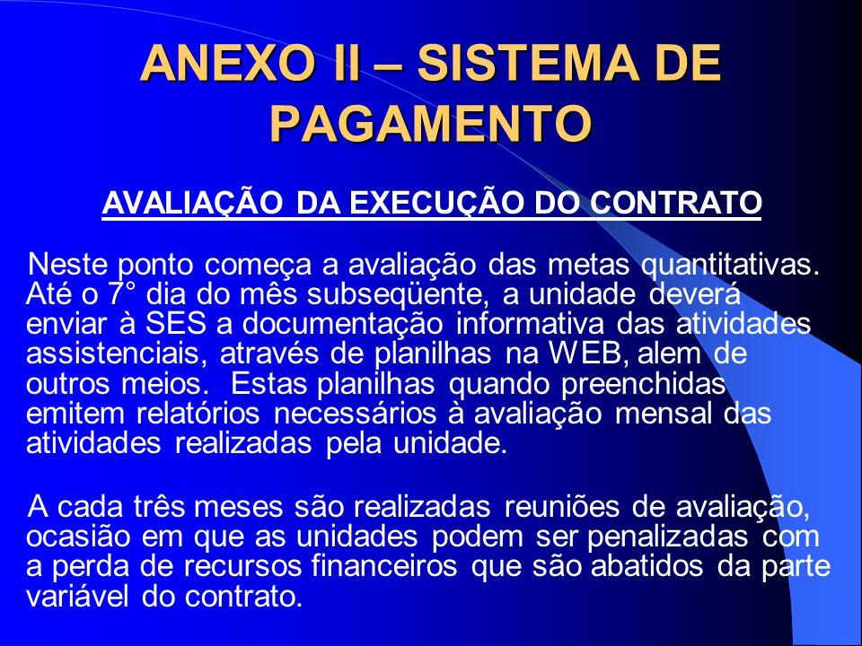 ANEXO II – SISTEMA DE PAGAMENTO