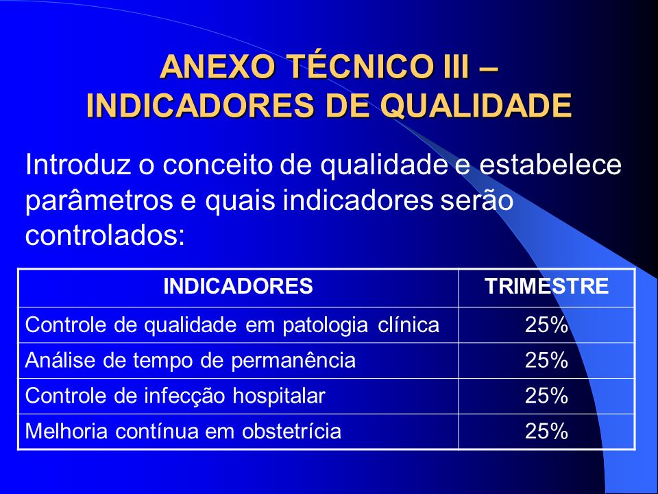 ANEXO TÉCNICO III – INDICADORES DE QUALIDADE