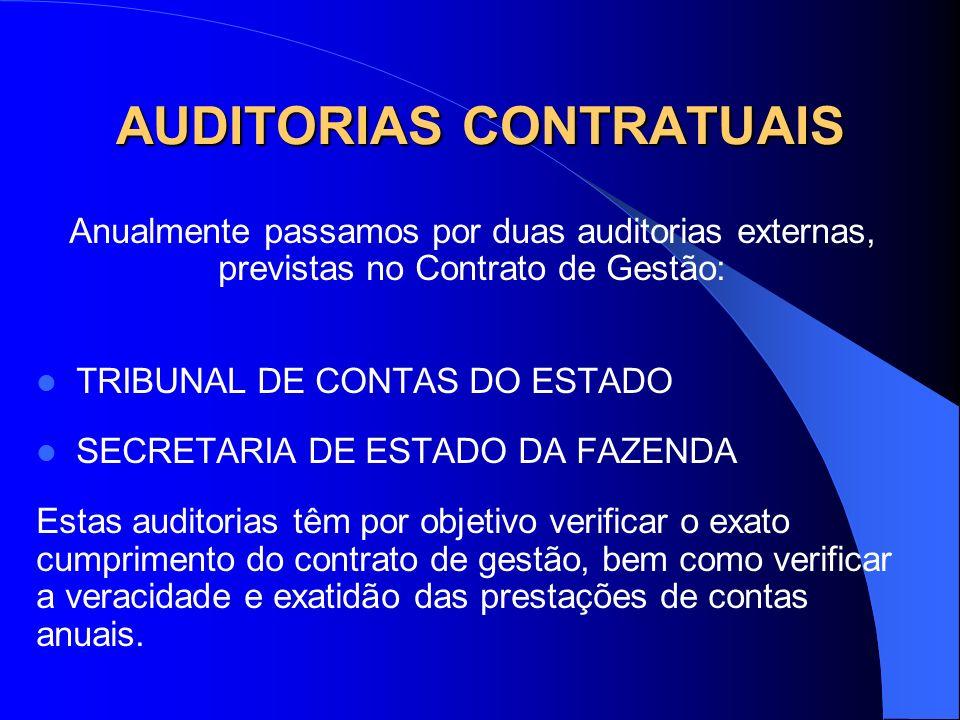 AUDITORIAS CONTRATUAIS