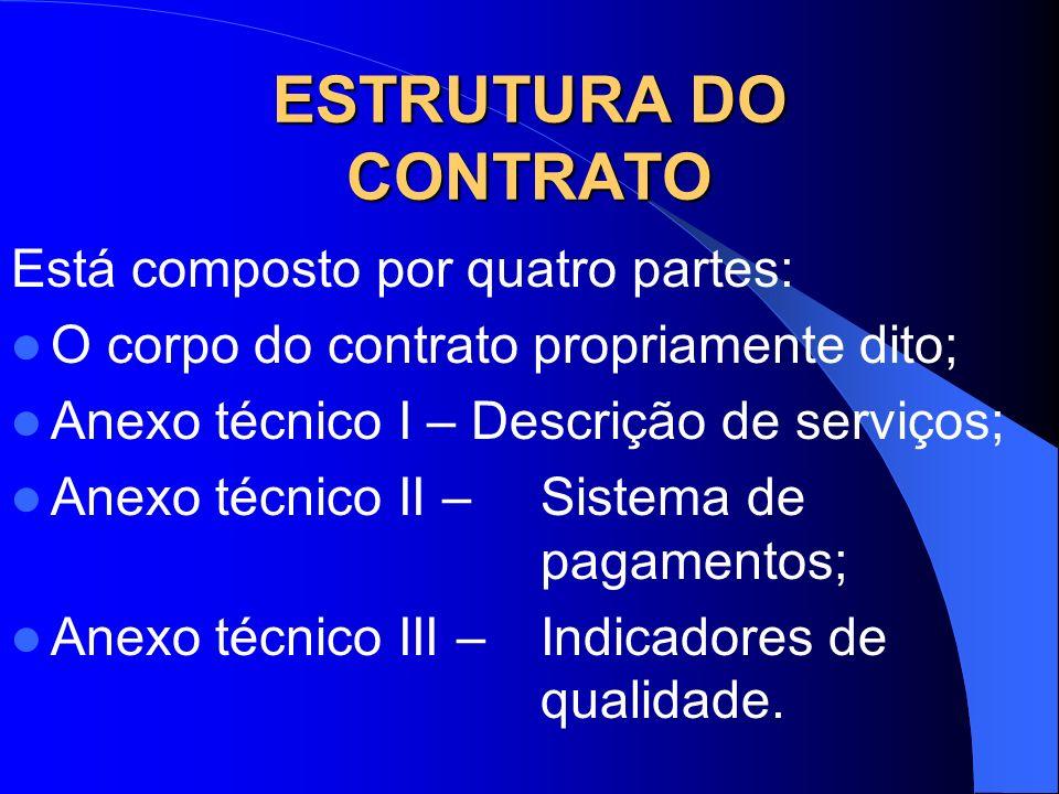 ESTRUTURA DO CONTRATO Está composto por quatro partes: