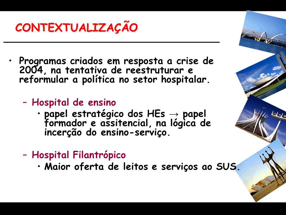CONTEXTUALIZAÇÃO Programas criados em resposta a crise de 2004, na tentativa de reestruturar e reformular a política no setor hospitalar.