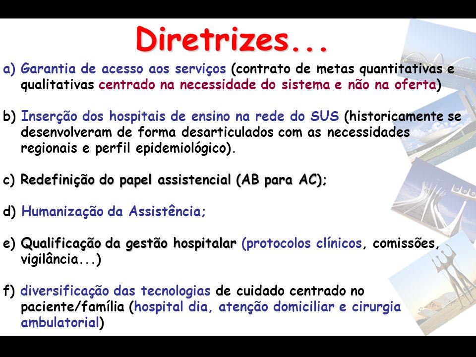 Diretrizes... Garantia de acesso aos serviços (contrato de metas quantitativas e qualitativas centrado na necessidade do sistema e não na oferta)