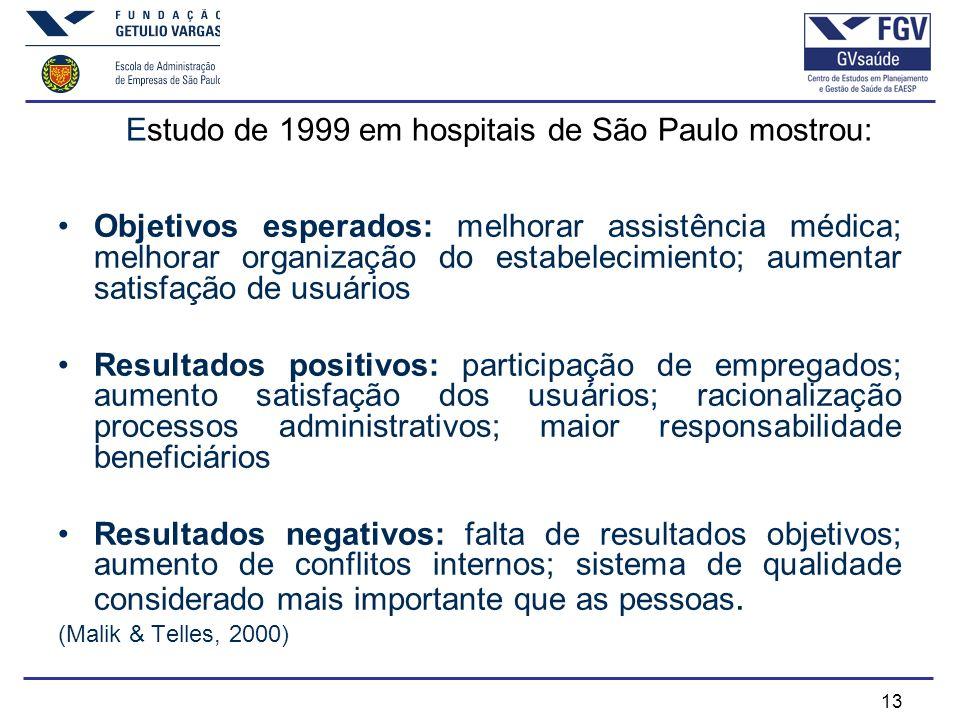 Estudo de 1999 em hospitais de São Paulo mostrou: