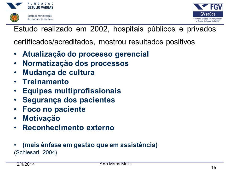 Atualização do processo gerencial Normatização dos processos