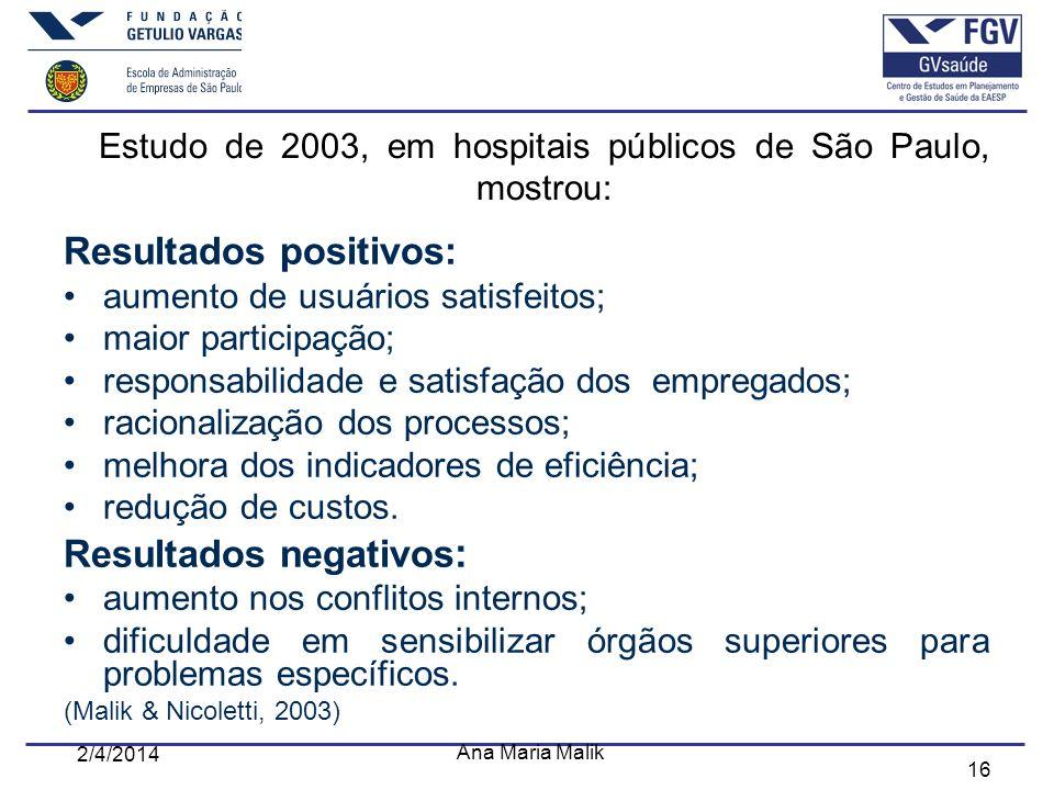 Estudo de 2003, em hospitais públicos de São Paulo, mostrou:
