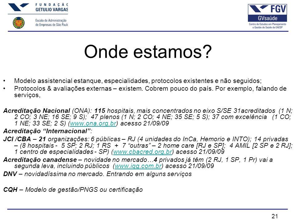 Onde estamos Modelo assistencial estanque, especialidades, protocolos existentes e não seguidos;