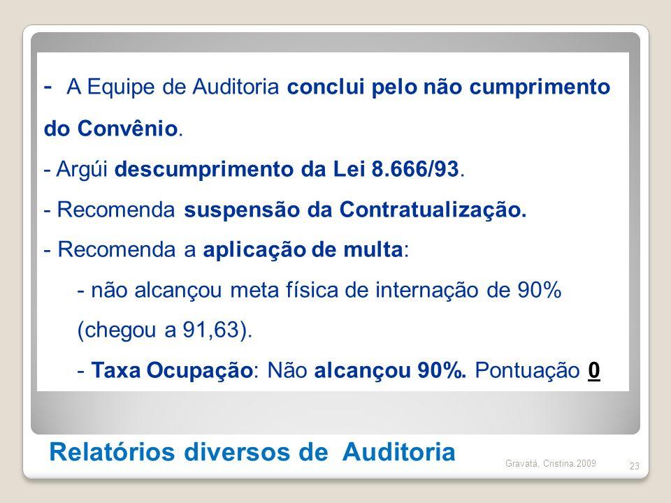 Relatórios diversos de Auditoria