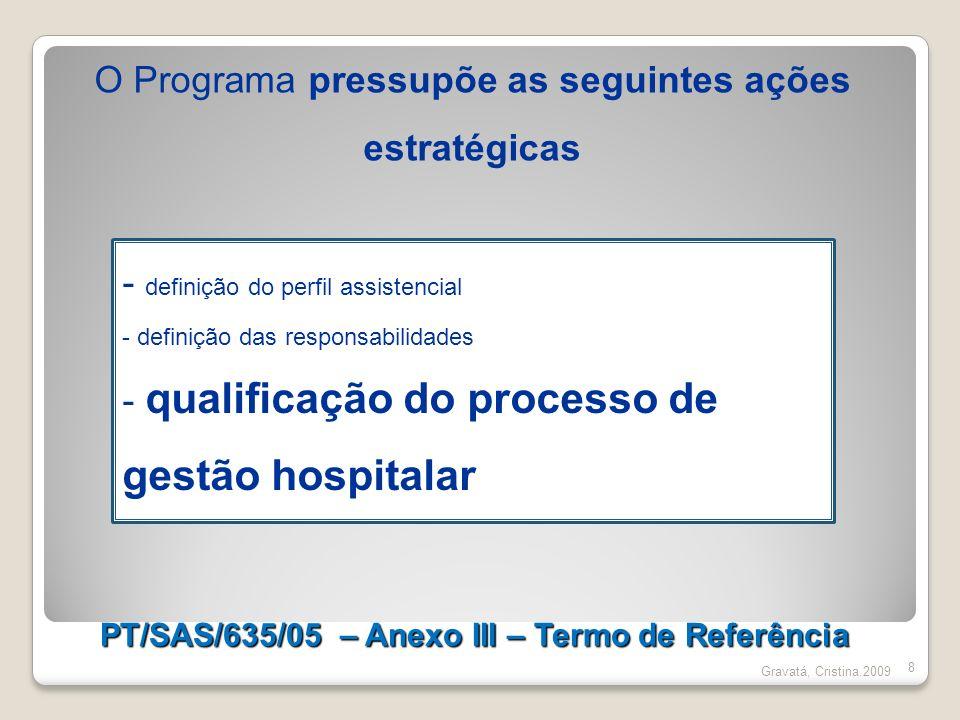 PT/SAS/635/05 – Anexo III – Termo de Referência